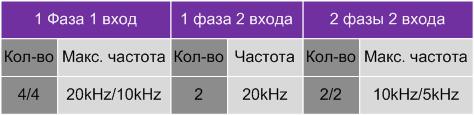 DVP-SS2_table.jpg