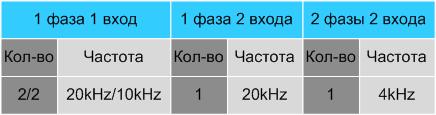 DVP-EC3_schema.gif