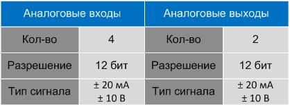 DVP-ES2_schema2.gif
