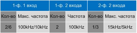DVP-ES2_schema.gif